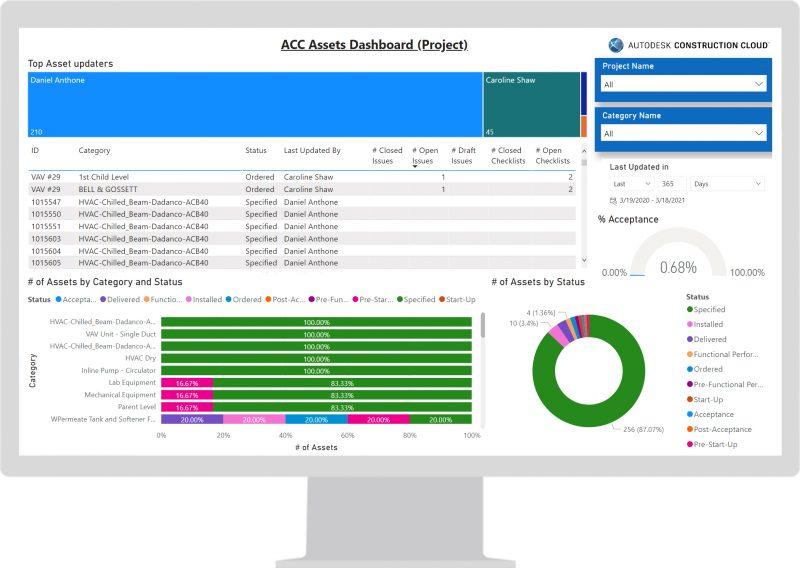 Construction data asset dashboard